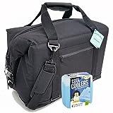 best backpack cooler